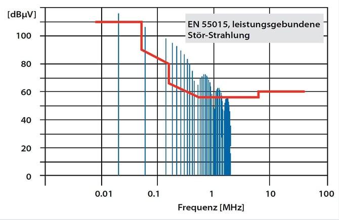 EMV_Beleuchtung_Tabelle1.jpg