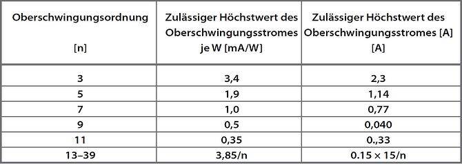 EMV_Beleuchtung_Tabelle2.jpg
