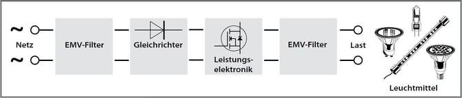 EMV_Beleuchtung_Tabelle4.jpg