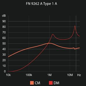 FN 9262_A Type 1A