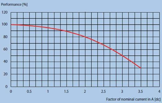 Figure3_Energy